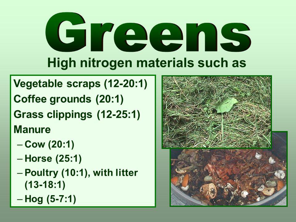 High nitrogen materials such as