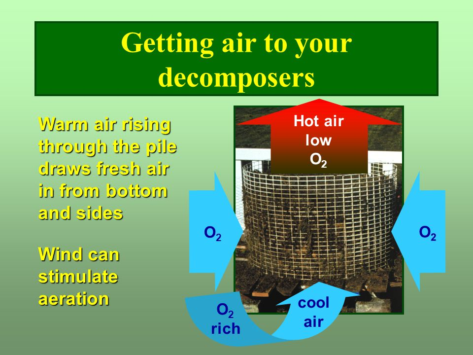 Getting air to your decomposers