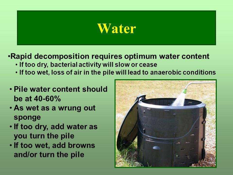 Water Rapid decomposition requires optimum water content