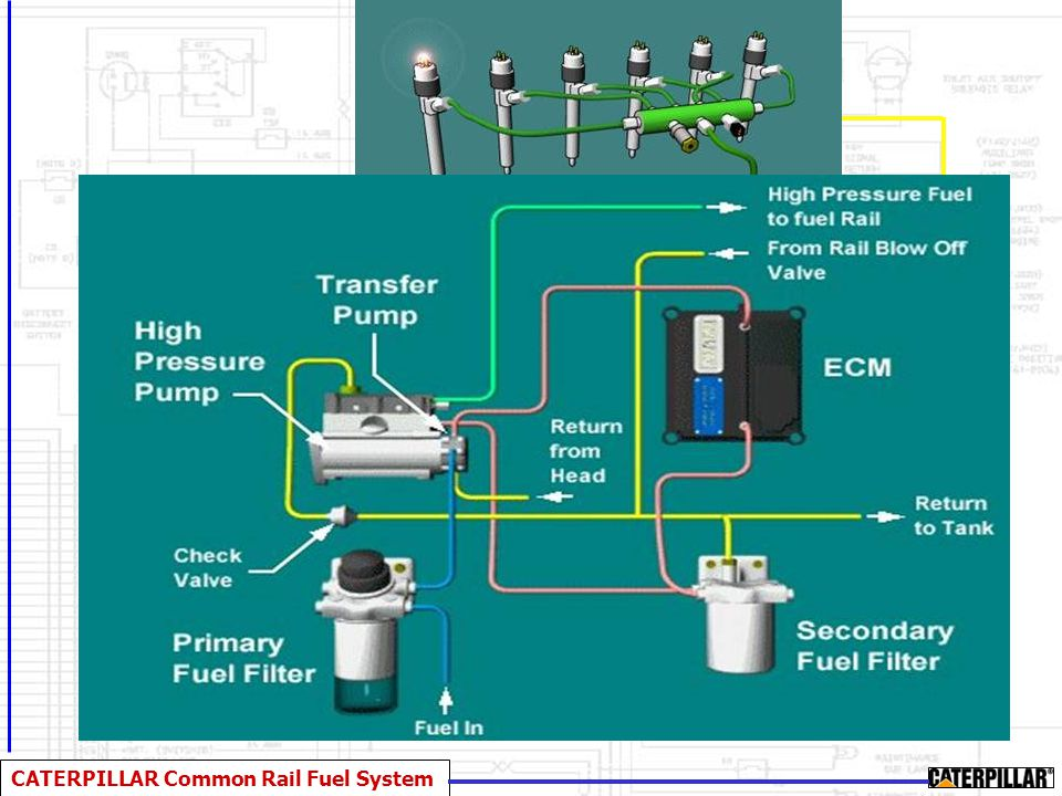 common rail fuel injection system pdf
