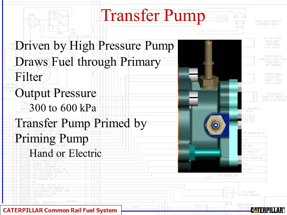 Transfer Pump Driven by High Pressure Pump