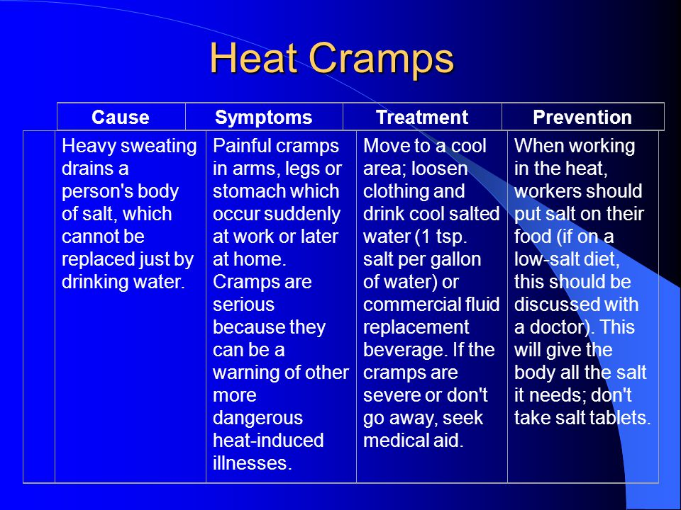 Heat Cramps Cause Symptoms Treatment Prevention