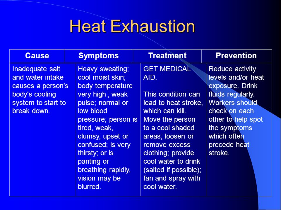 Heat Exhaustion Cause Symptoms Treatment Prevention