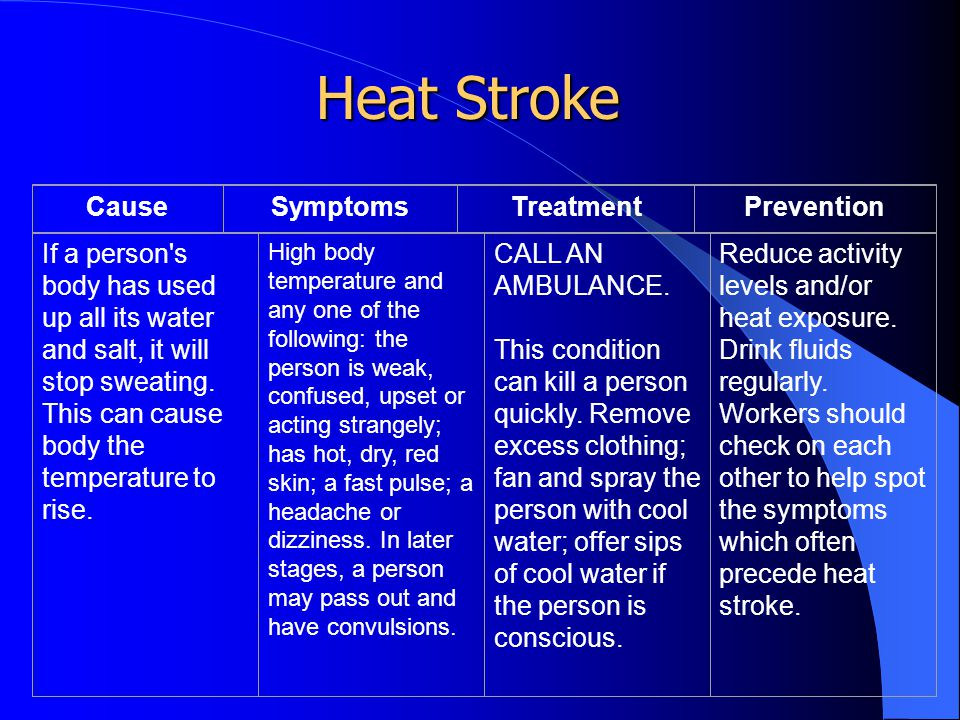 Heat Stroke Cause Symptoms Treatment Prevention