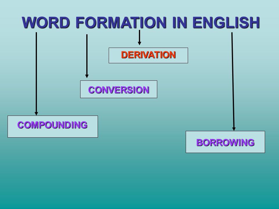 WORD FORMATION IN ENGLISH