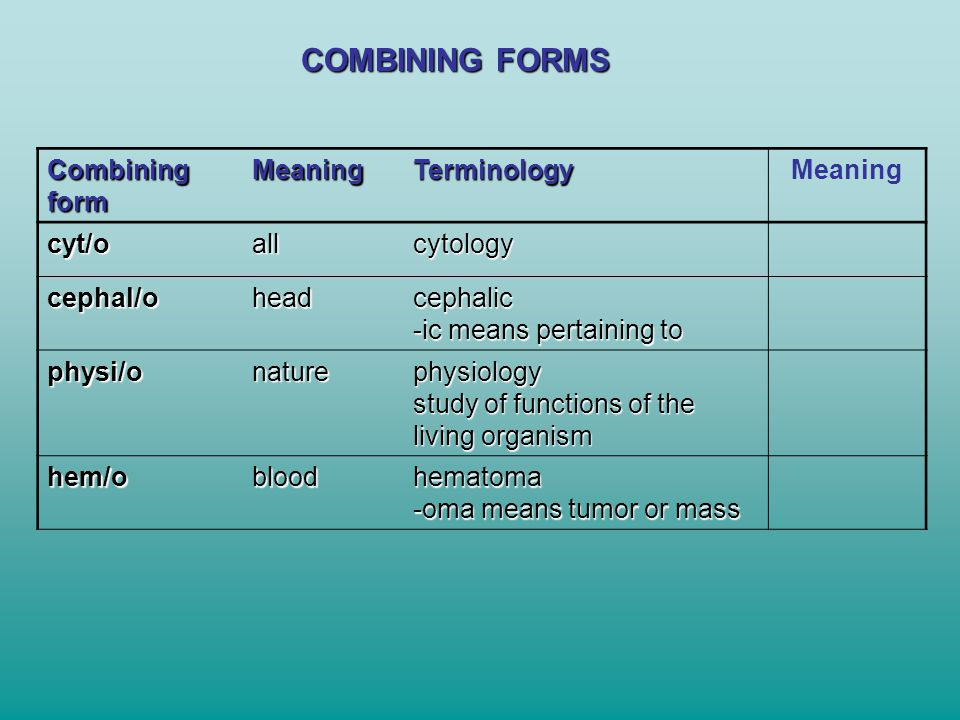 COMBINING FORMS Combining form Meaning Terminology cyt/o all cytology