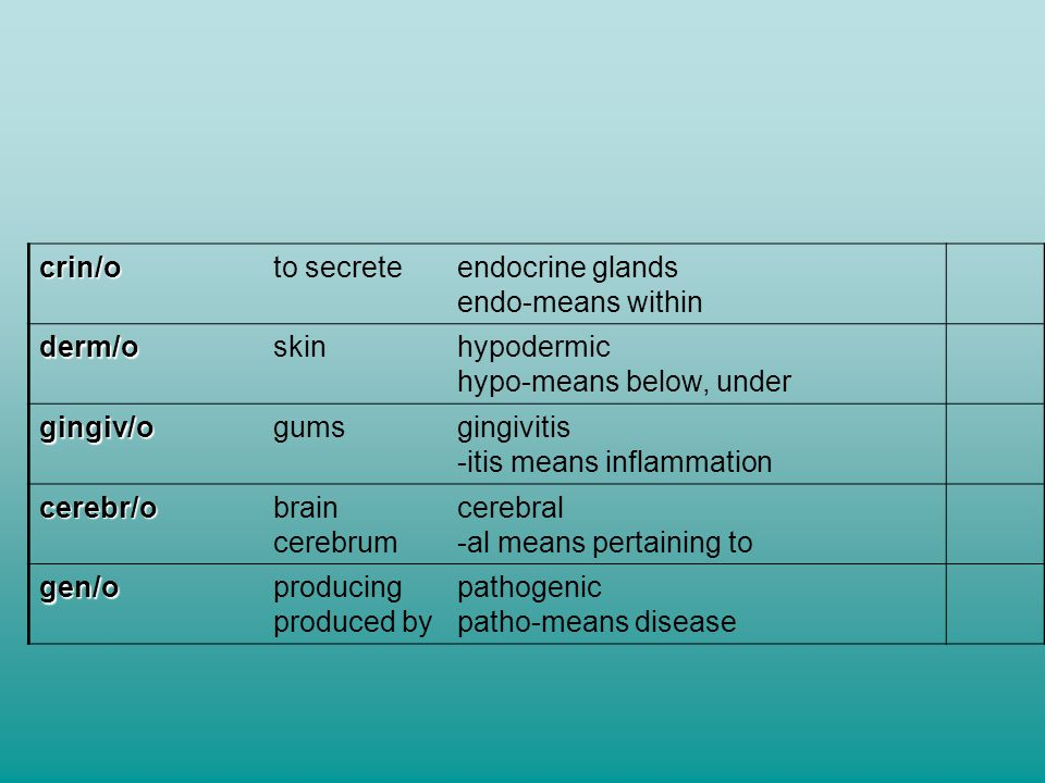 crin/o to secrete. endocrine glands. endo-means within. derm/o. skin. hypodermic. hypo-means below, under.