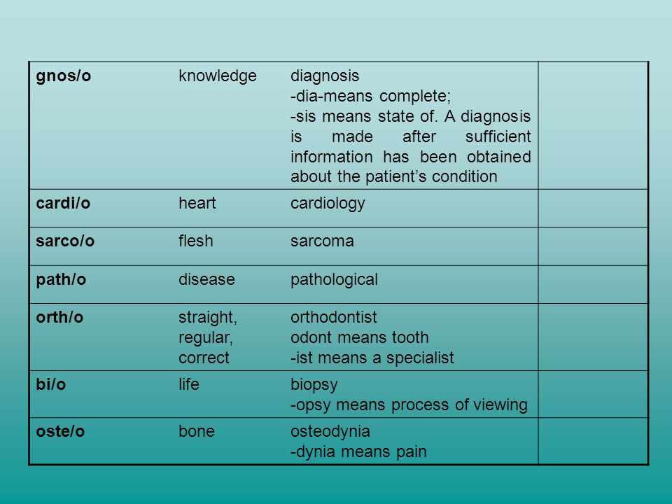 gnos/o knowledge. diagnosis. -dia-means complete;