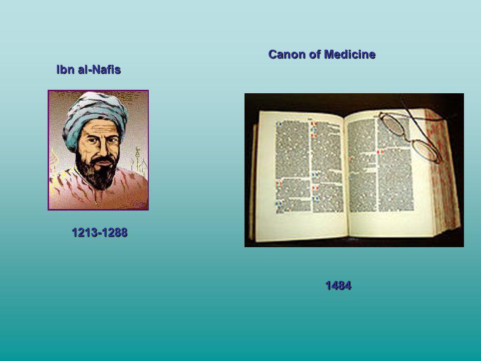 Canon of Medicine Ibn al-Nafis 1213-1288 1484