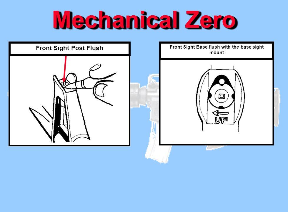 Front Sight Base flush with the base sight mount