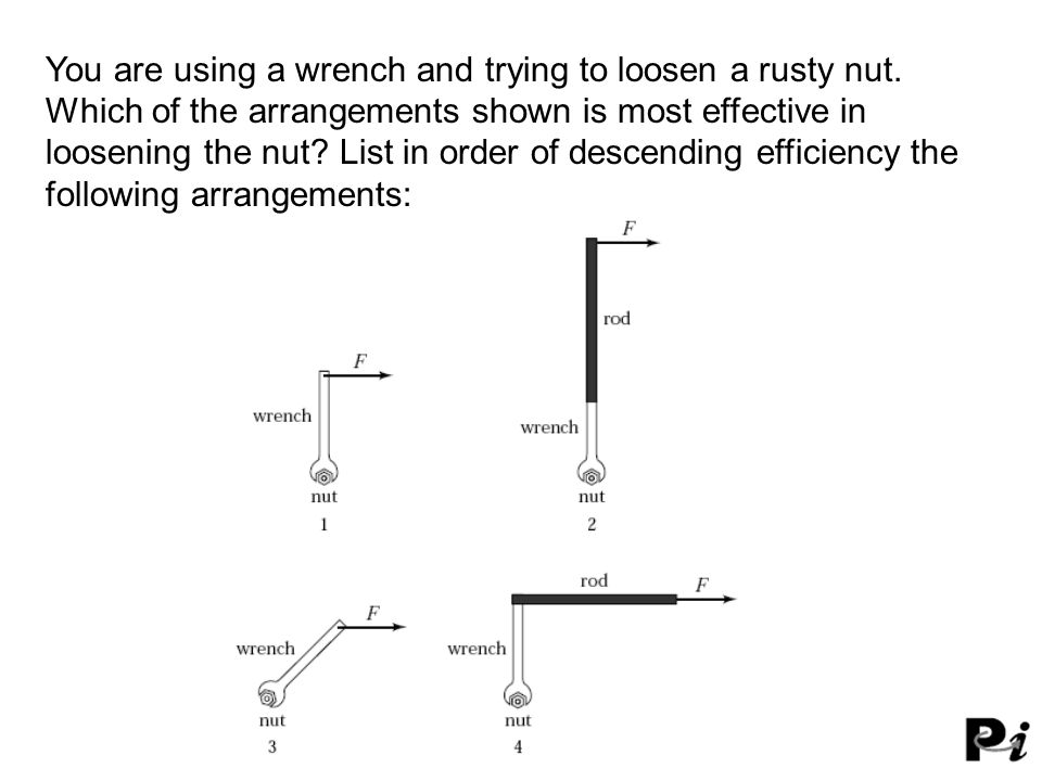 You are using a wrench and trying to loosen a rusty nut