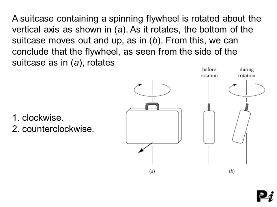 A suitcase containing a spinning flywheel is rotated about the vertical axis as shown in (a). As it rotates, the bottom of the suitcase moves out and up, as in (b). From this, we can conclude that the flywheel, as seen from the side of the suitcase as in (a), rotates