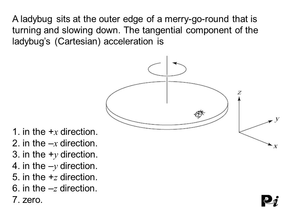 A ladybug sits at the outer edge of a merry-go-round that is turning and slowing down. The tangential component of the ladybug's (Cartesian) acceleration is