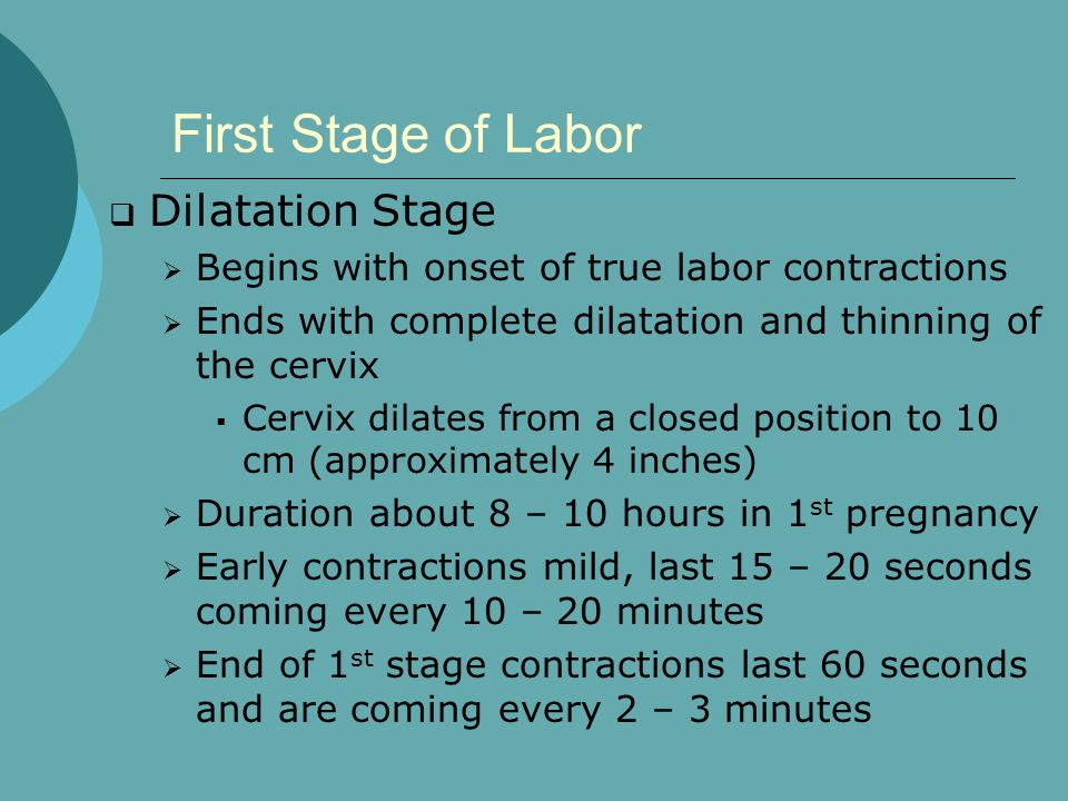 First Stage of Labor Dilatation Stage