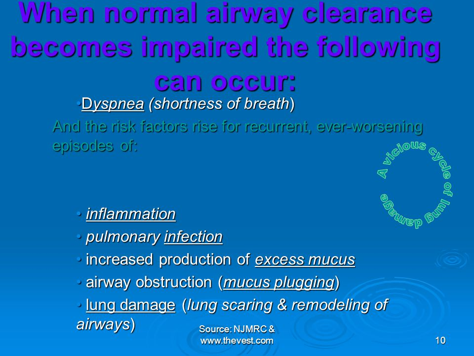When normal airway clearance becomes impaired the following can occur: