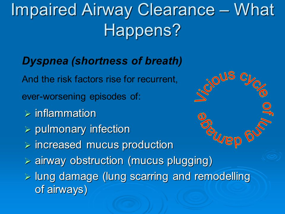 Impaired Airway Clearance – What Happens