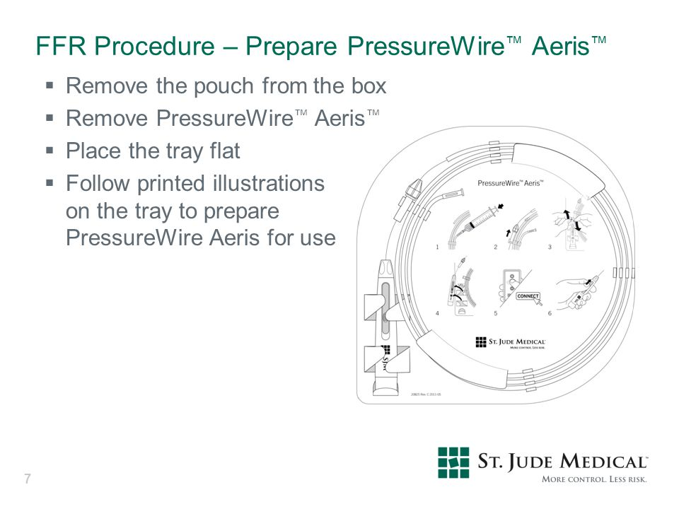 FFR Procedure – Prepare PressureWire™ Aeris™