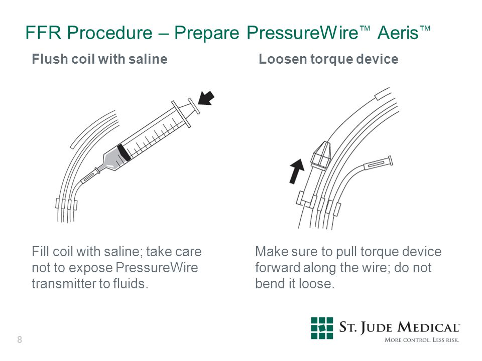 FFR Procedure – Prepare PressureWire™ Aeris™