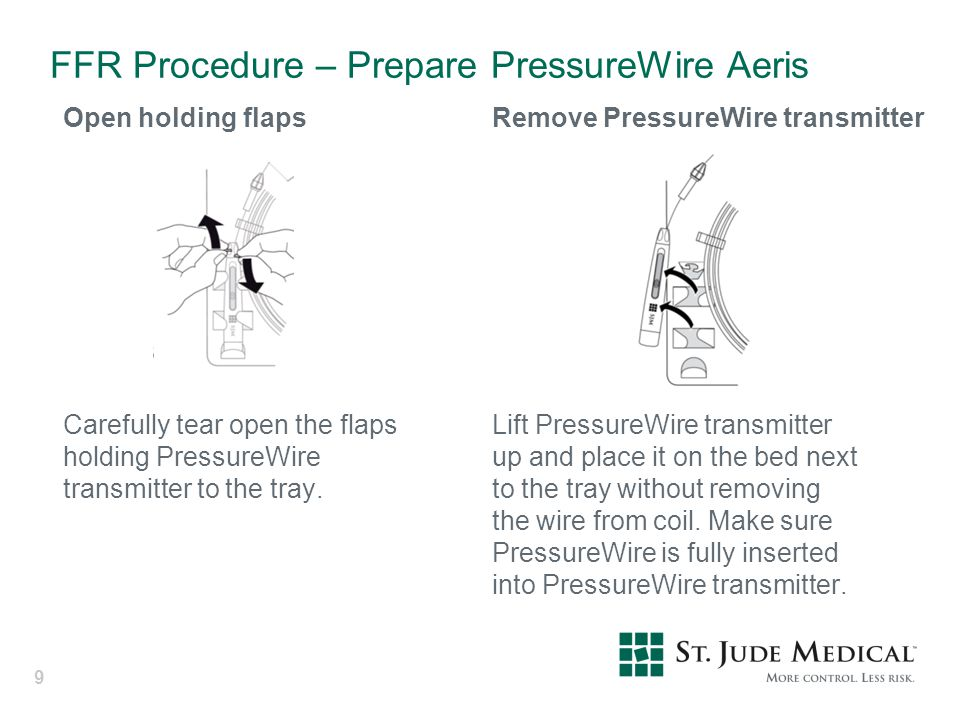 FFR Procedure – Prepare PressureWire Aeris