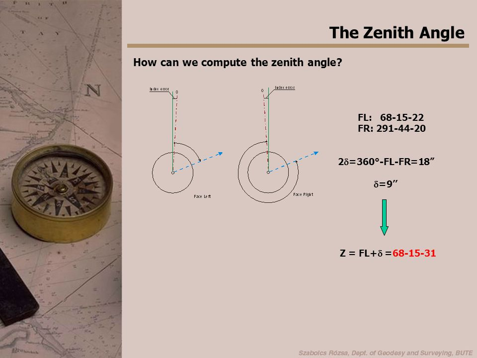 The Zenith Angle How can we compute the zenith angle FL: 68-15-22