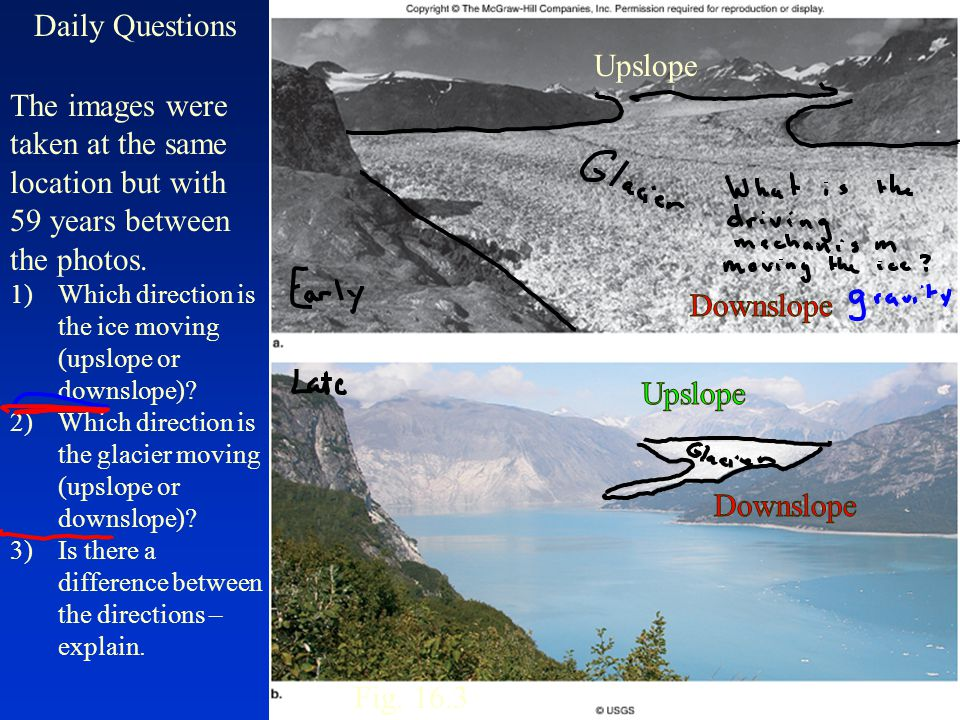 Daily Questions Upslope