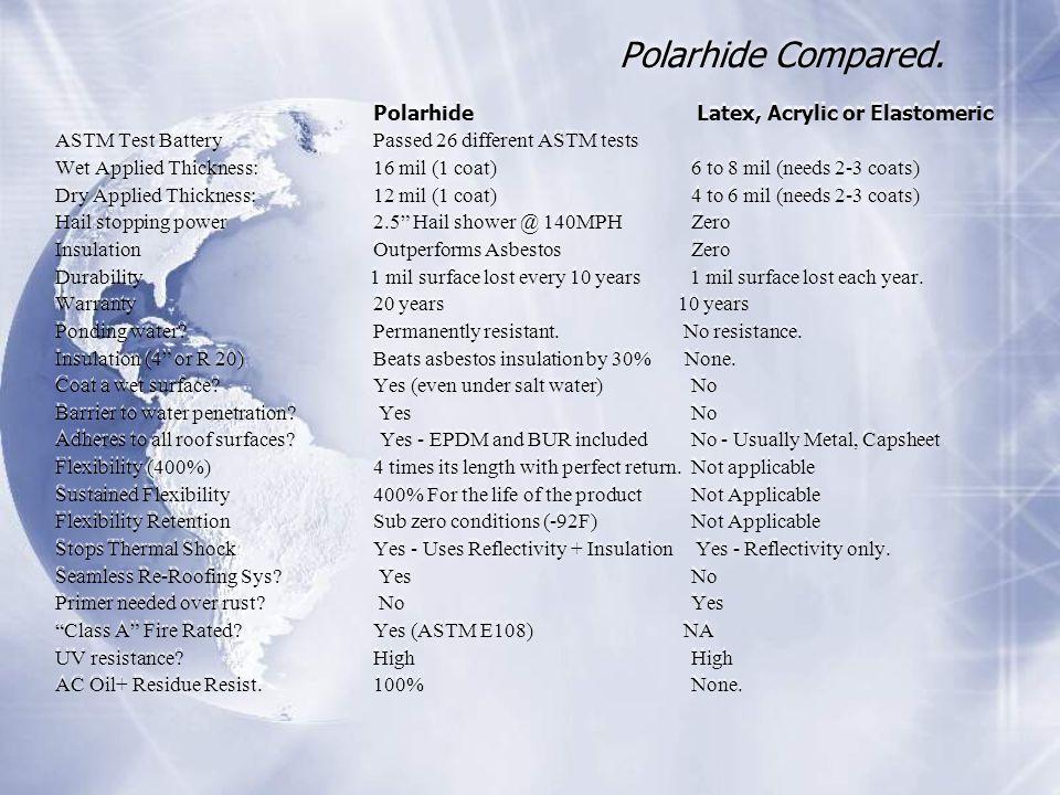 Polarhide Compared. Polarhide Latex, Acrylic or Elastomeric