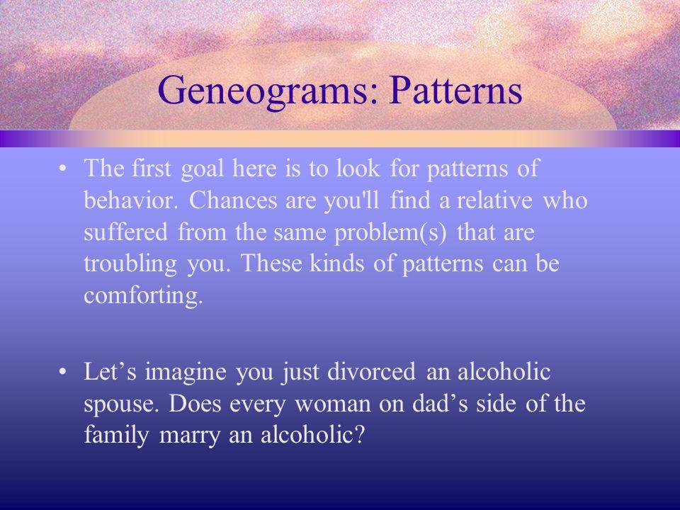 Geneograms: Patterns
