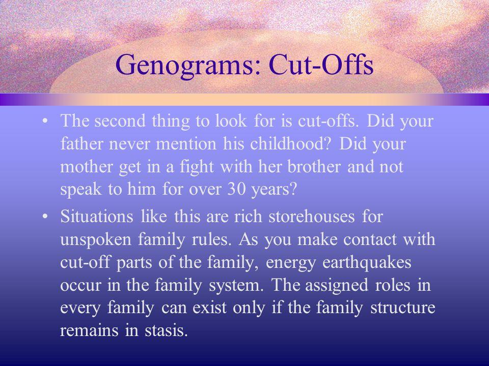 Genograms: Cut-Offs