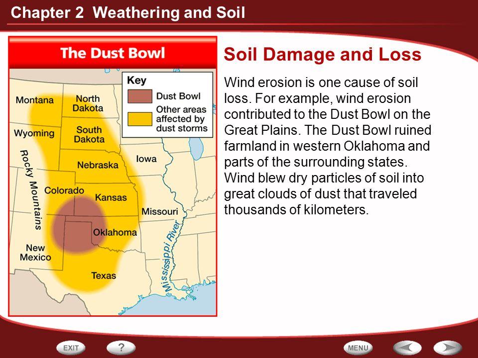 Soil Damage and Loss -