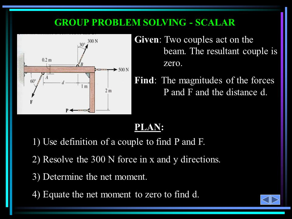 GROUP PROBLEM SOLVING - SCALAR