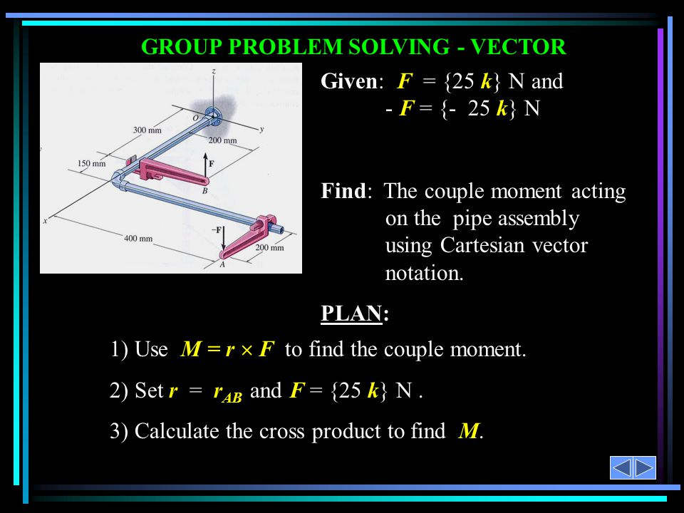 GROUP PROBLEM SOLVING - VECTOR