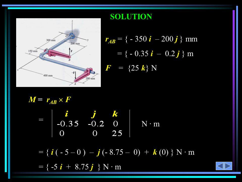 = { i ( - 5 – 0 ) – j (- 8.75 – 0) + k (0) } N · m