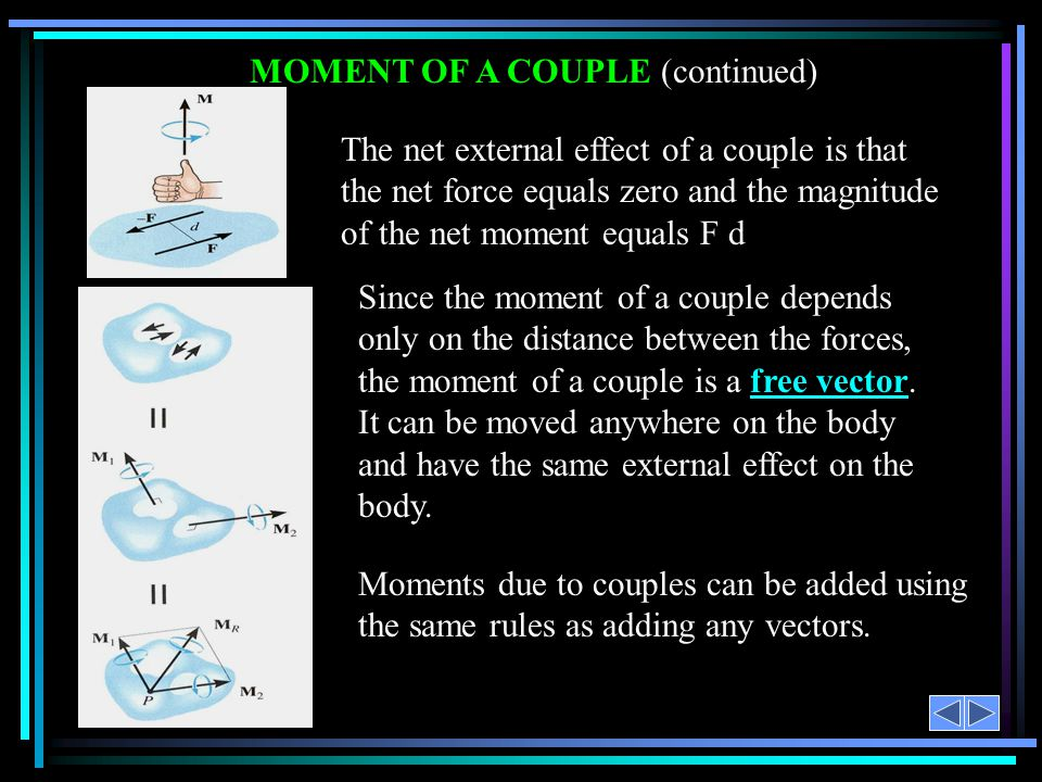 MOMENT OF A COUPLE (continued)