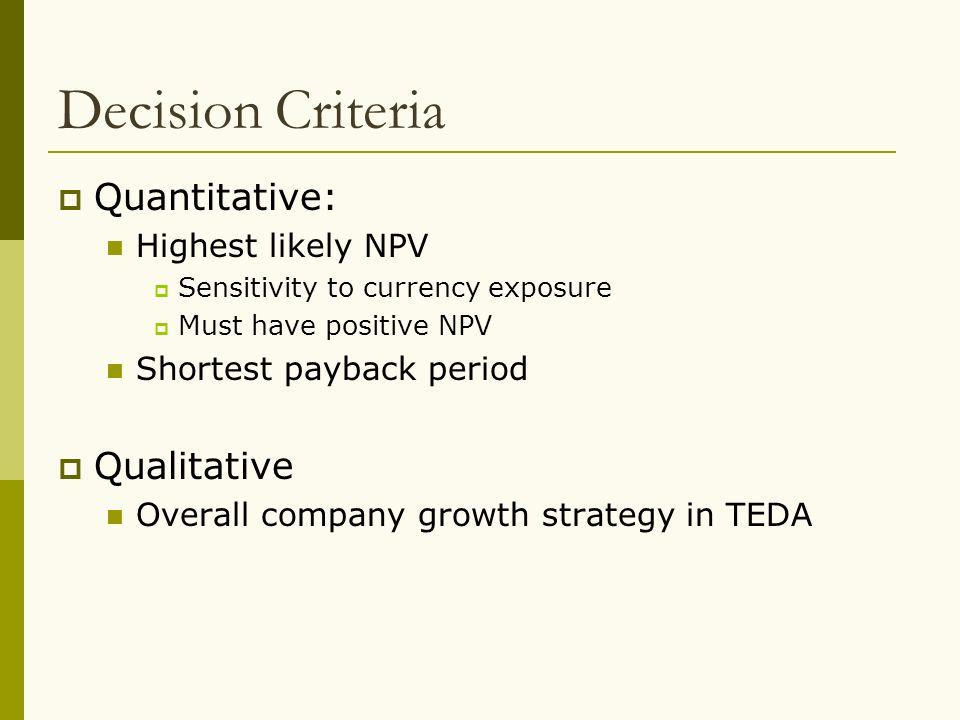Decision Criteria Quantitative: Qualitative Highest likely NPV