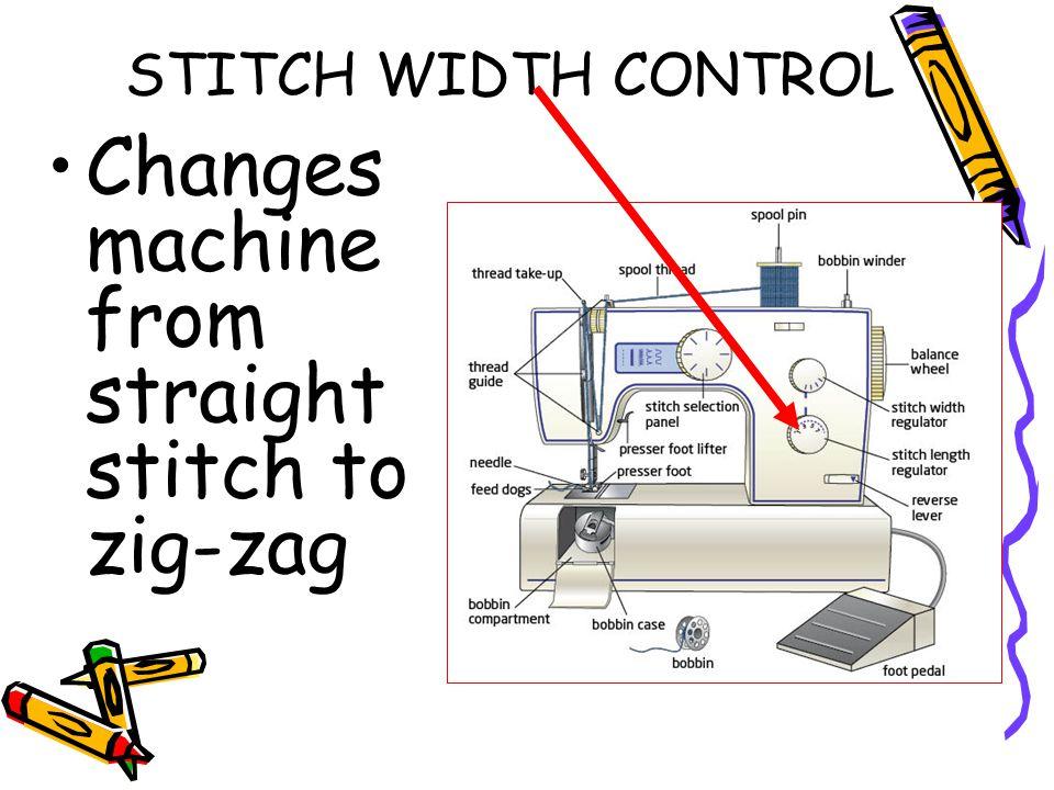 Changes machine from straight stitch to zig-zag