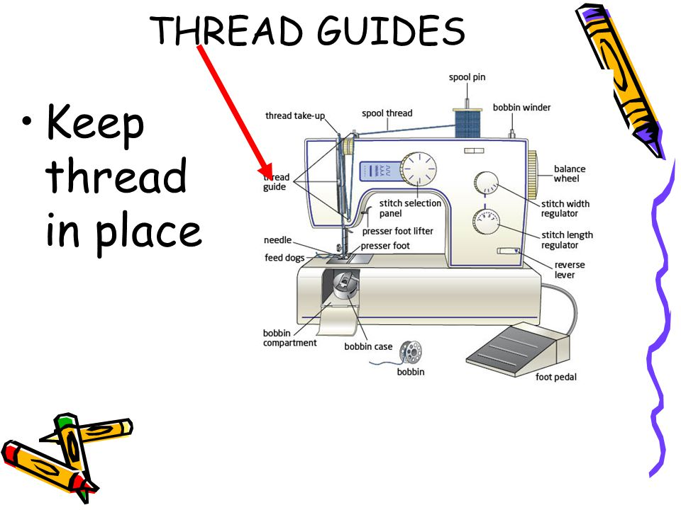 THREAD GUIDES Keep thread in place