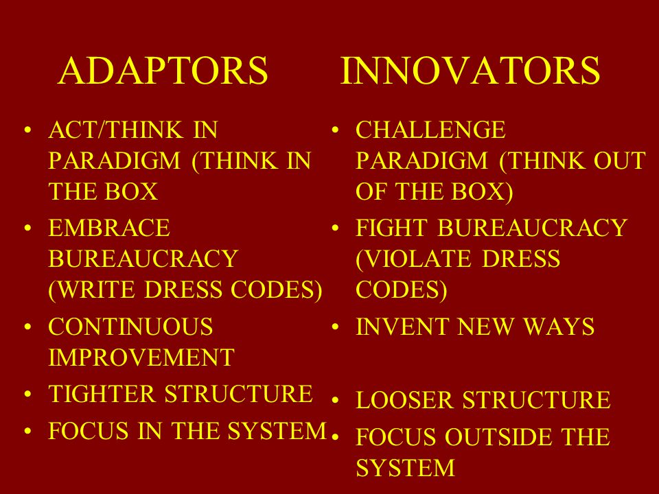 ADAPTORS INNOVATORS ACT/THINK IN PARADIGM (THINK IN THE BOX