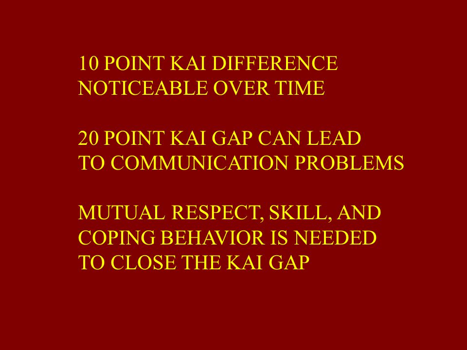 10 POINT KAI DIFFERENCE NOTICEABLE OVER TIME. 20 POINT KAI GAP CAN LEAD. TO COMMUNICATION PROBLEMS.