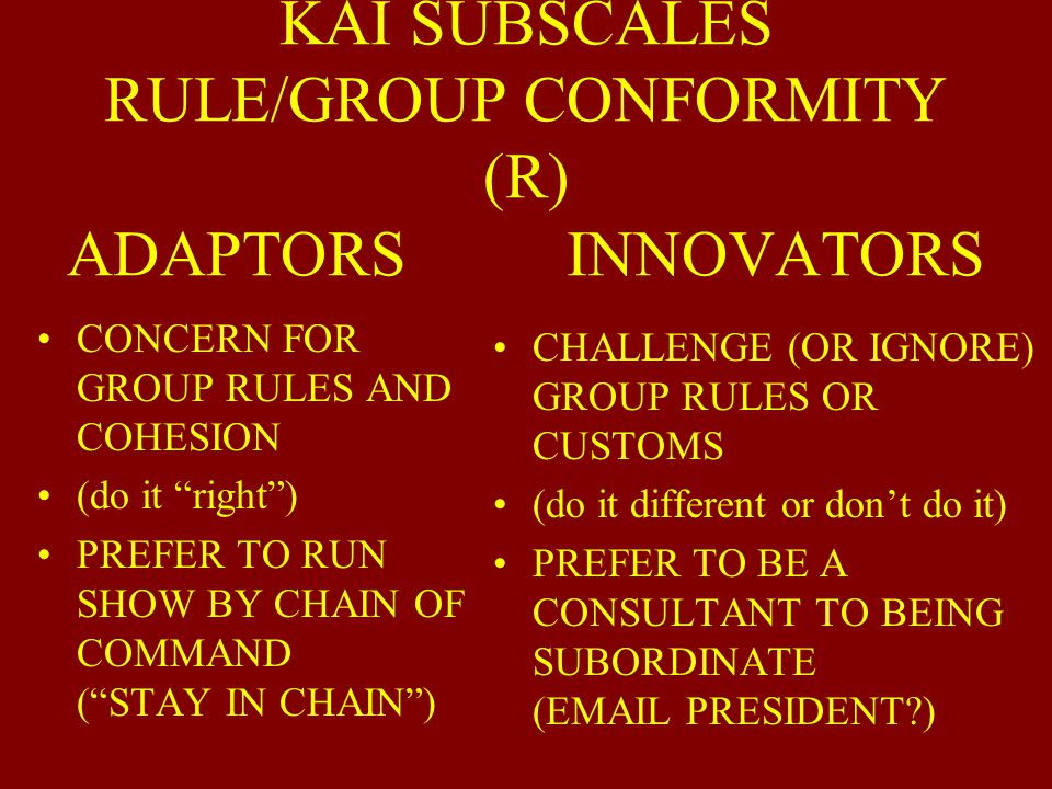 KAI SUBSCALES RULE/GROUP CONFORMITY (R) ADAPTORS INNOVATORS