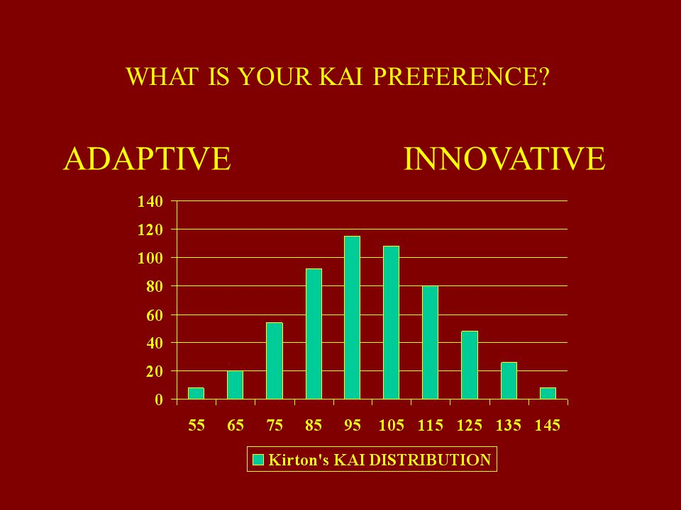 WHAT IS YOUR KAI PREFERENCE