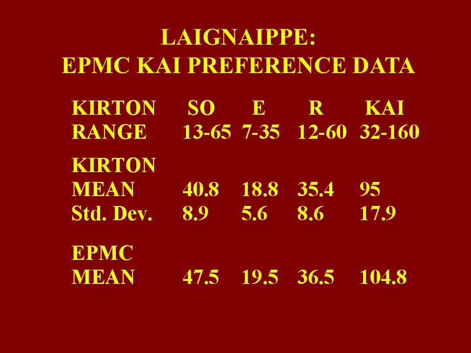 EPMC KAI PREFERENCE DATA