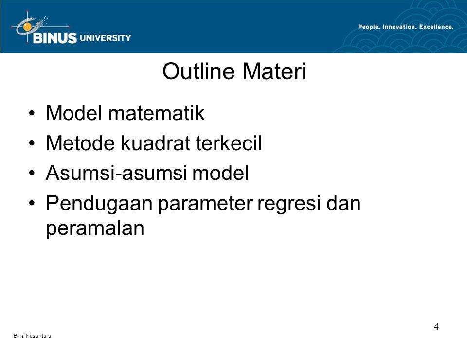Outline Materi Model matematik Metode kuadrat terkecil