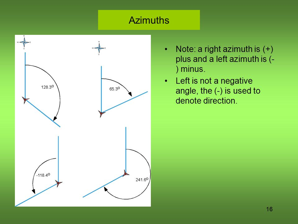 Azimuths Note: a right azimuth is (+) plus and a left azimuth is (-) minus.