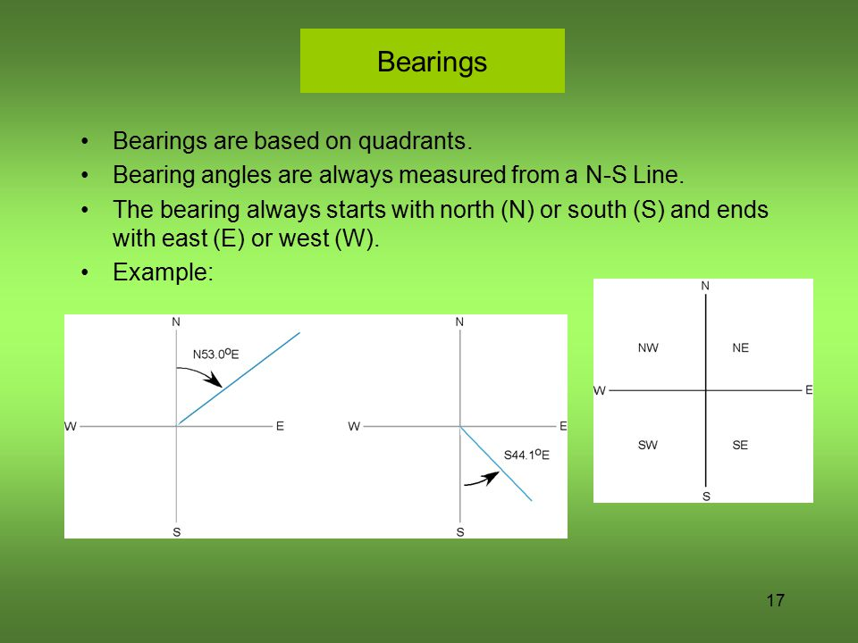 Bearings Bearings are based on quadrants.