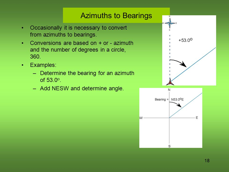 Azimuths to Bearings Occasionally it is necessary to convert from azimuths to bearings.