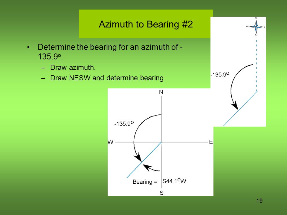Azimuth to Bearing #2 Determine the bearing for an azimuth of -135.9o.