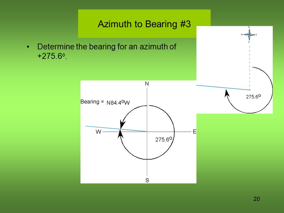 Azimuth to Bearing #3 Determine the bearing for an azimuth of +275.6o.