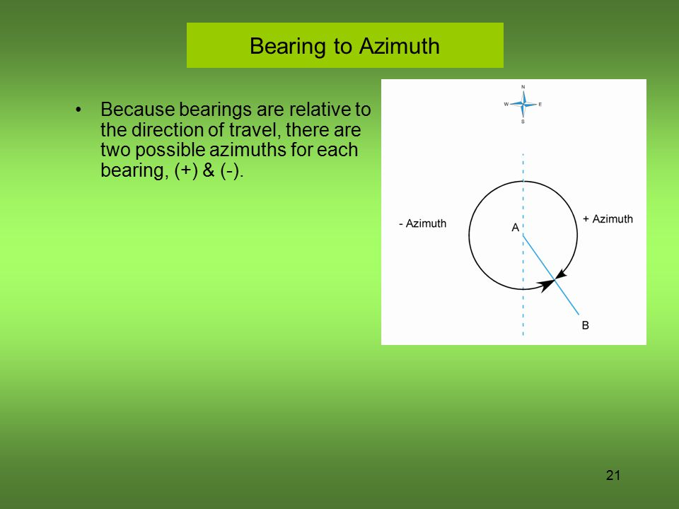 Bearing to Azimuth Because bearings are relative to the direction of travel, there are two possible azimuths for each bearing, (+) & (-).