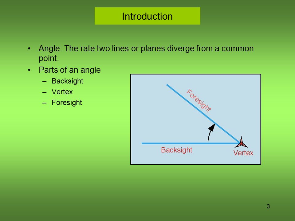 Introduction Angle: The rate two lines or planes diverge from a common point. Parts of an angle. Backsight.
