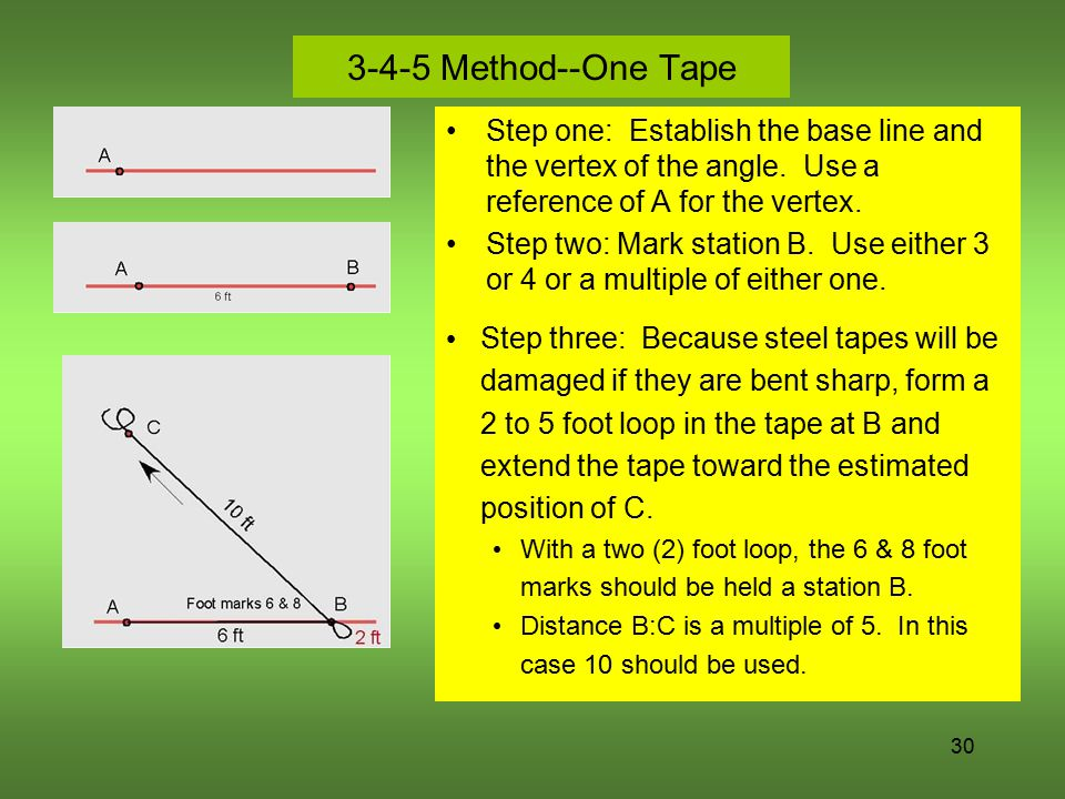 3-4-5 Method--One Tape Step one: Establish the base line and the vertex of the angle. Use a reference of A for the vertex.